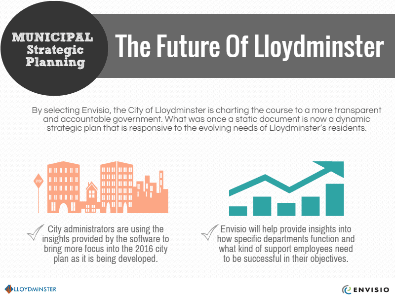 The Future of Lloydminster