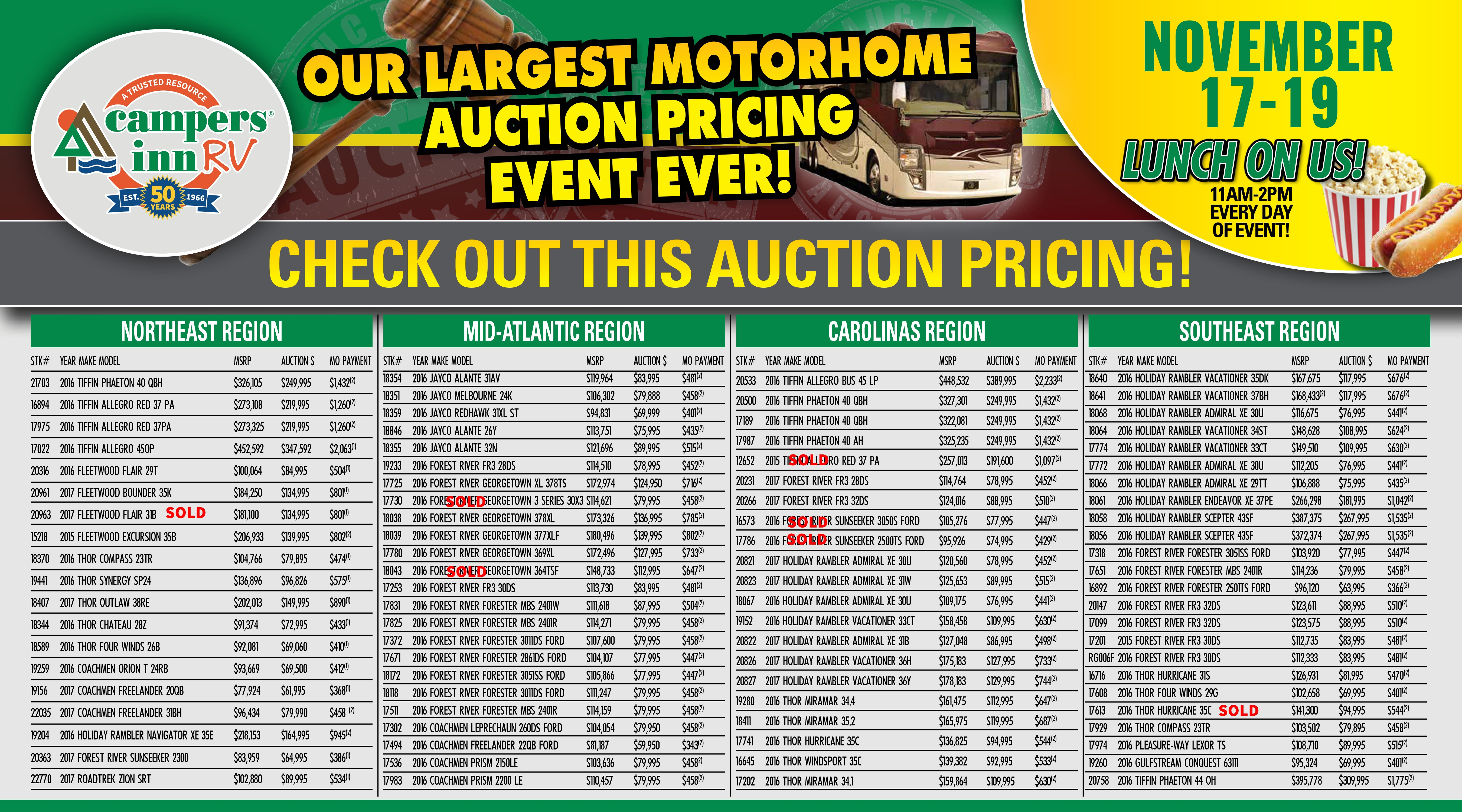 Motorhome Auction Pricing