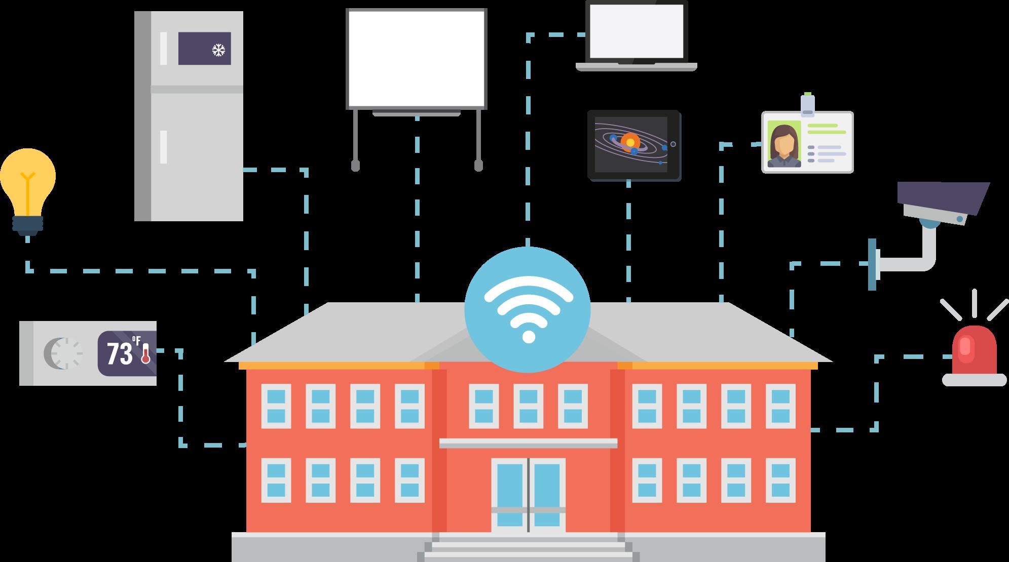 School IoT Graphic