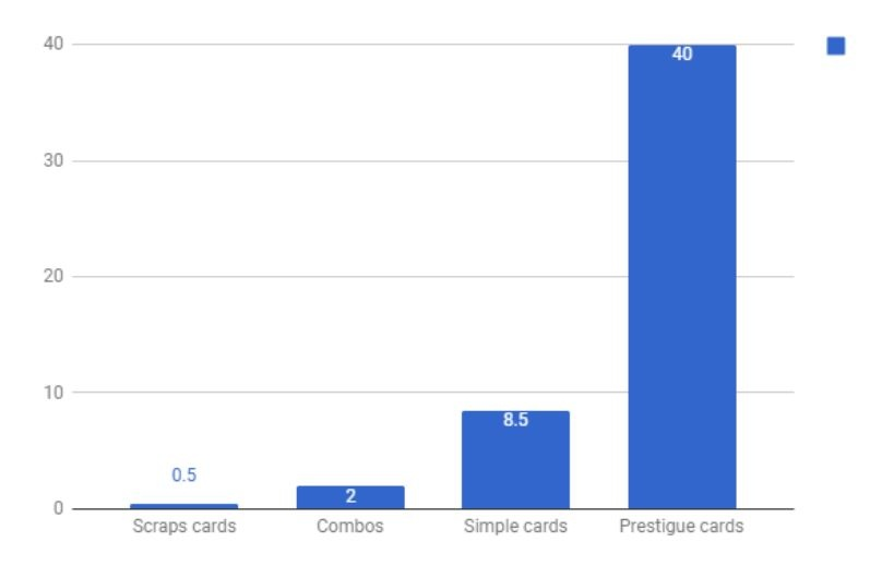 Credit Card grid.jpg