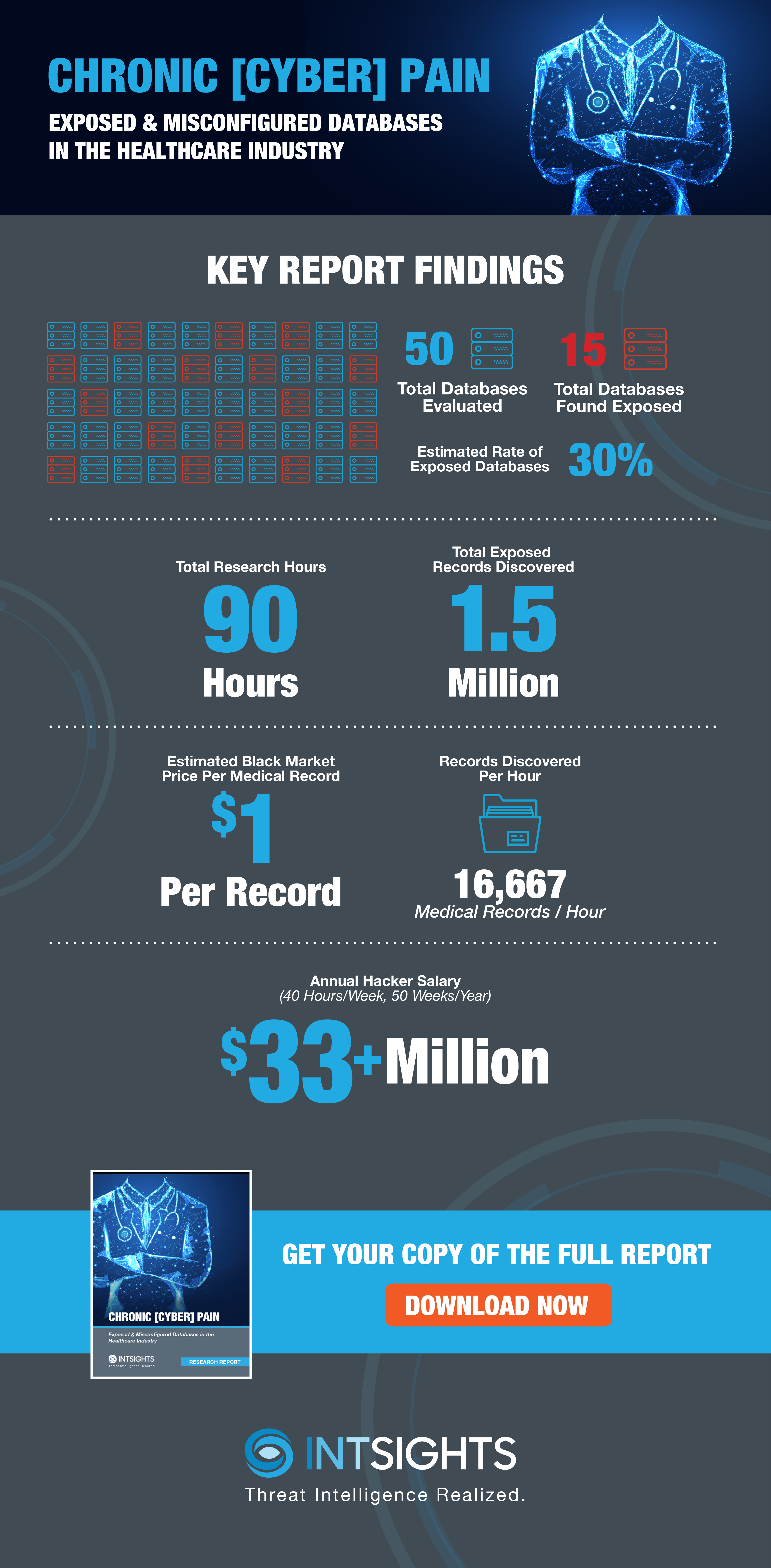 IntSights_Cyber_Pain_Infographic_V6-01