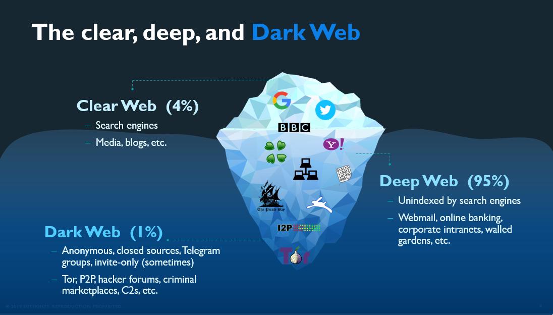 clear deep dark