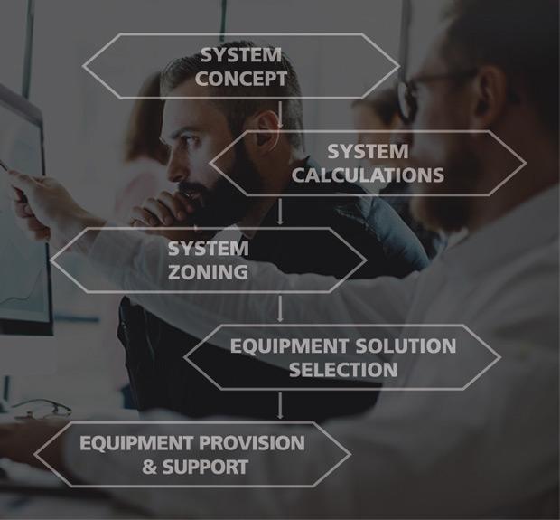hvac equipment project design support