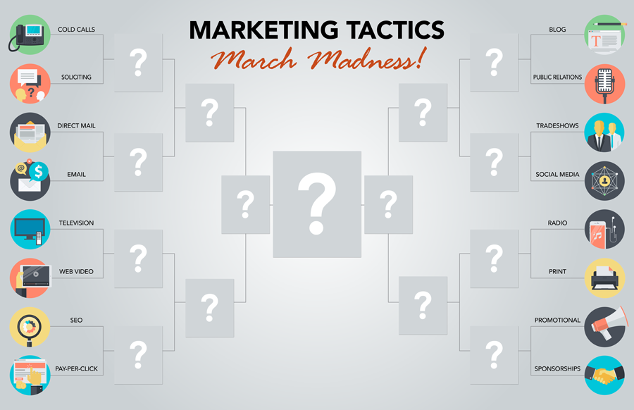 March Madness Marketing Bracket - Sweet 16