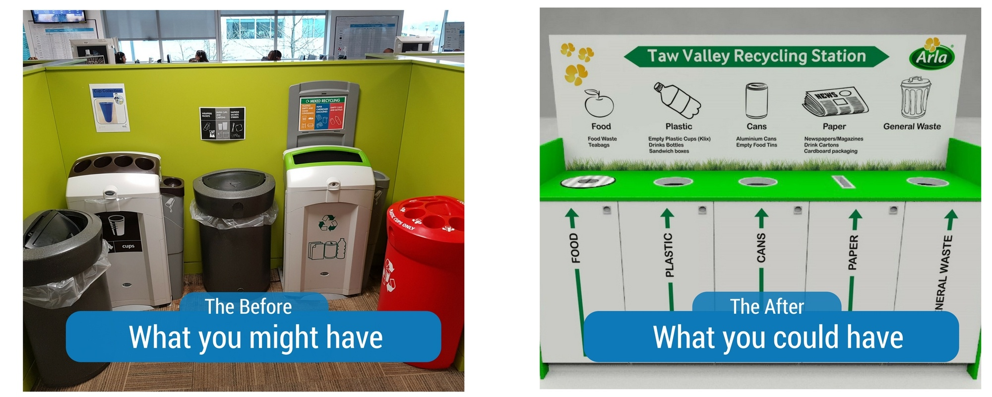 Indoor recycling bin ideas for offices