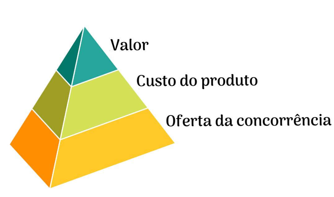 VALOR 3
