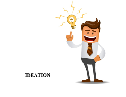 Ideation-1