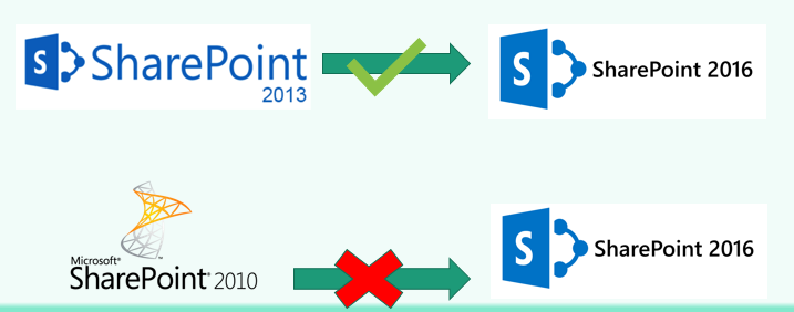 Migration approach to SharePoint 2016