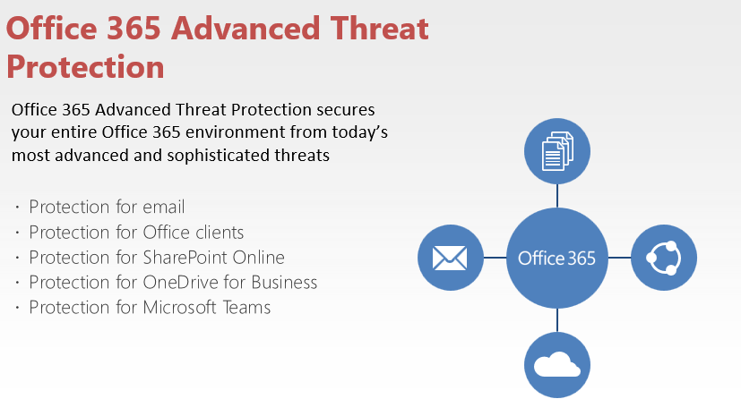 Office365 Advance Threat Protection