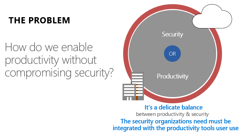 productivity without comprimising security