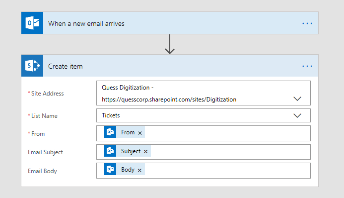 sharepoint item creation.png