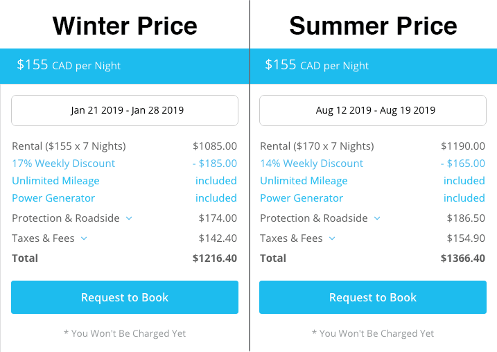 summer-winter-price