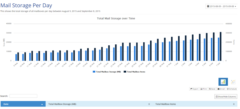 GSX Customers | Server Monitoring Software