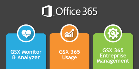 Master your Office 365 Deployment