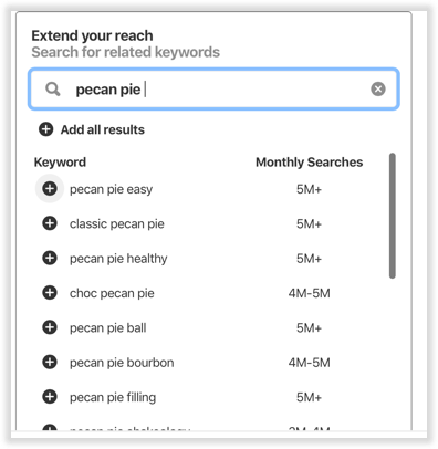 how to add keywords on Pinterest