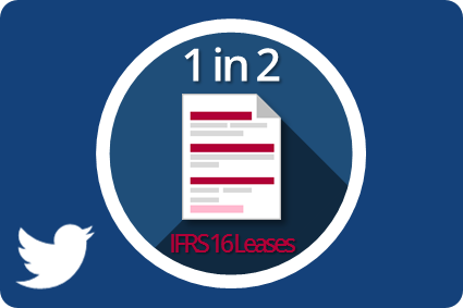 1_In_2_Companies_To_Be_Affected_By_IFRS_16_Leases_But_Majority_Unprepared_Twitter.png