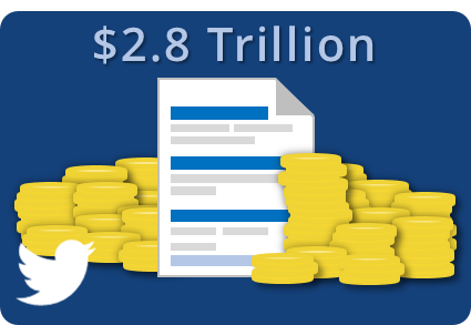 2.8_Trillion_Lease_Commitments_Will_Be_Added_To_Balance_Sheets_Worldwide_Linkedin.png