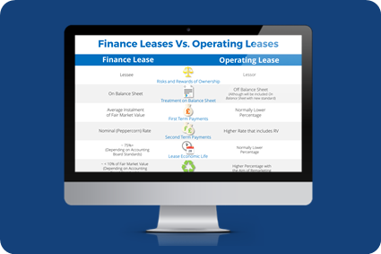 Finance_Leases_Vs._Operating_Leases_Infographic_Linkedin