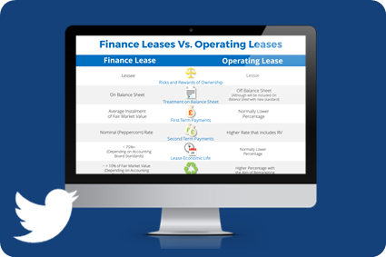 Finance_Leases_Vs._Operating_Leases_Infographic_Twitter_Blog