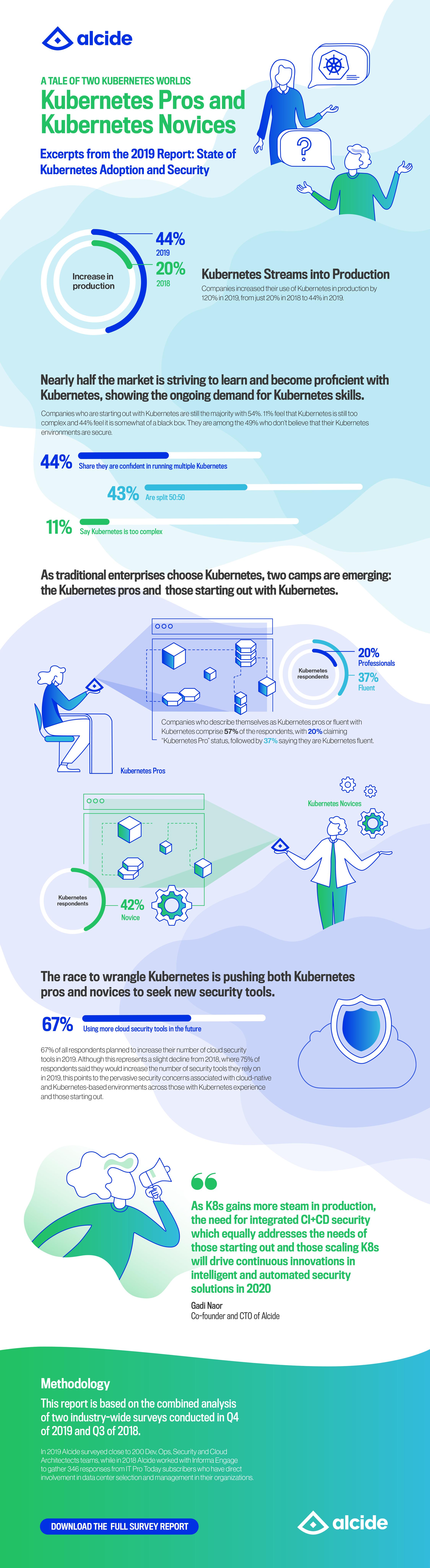 alcide_infographic_022020