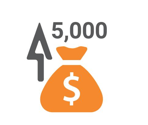 Morgan Sanderson Money Infographic Pinckney Marketing