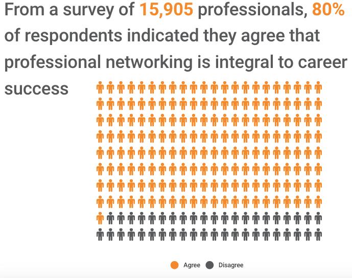 Morgan Sanderson Pinckney Marketing Statistic professionals networking career success