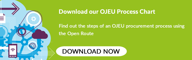 What is OJEU | The basics of public sector procurement | UK