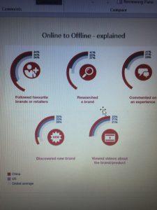 Shanghai Internship chart