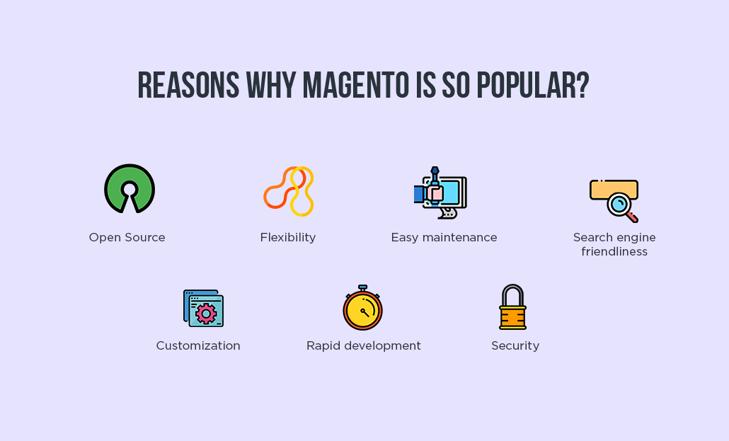 Reasons Why Magento is so popular?