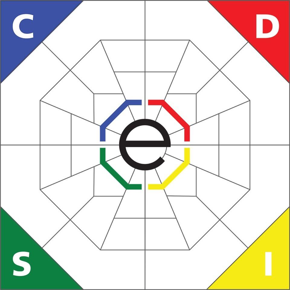 Extended DISC Diamond Model