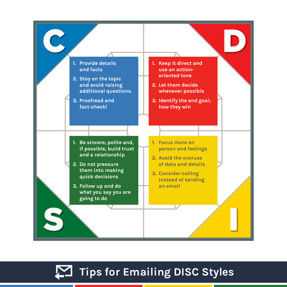 Tips for emailing DISC styles infographics