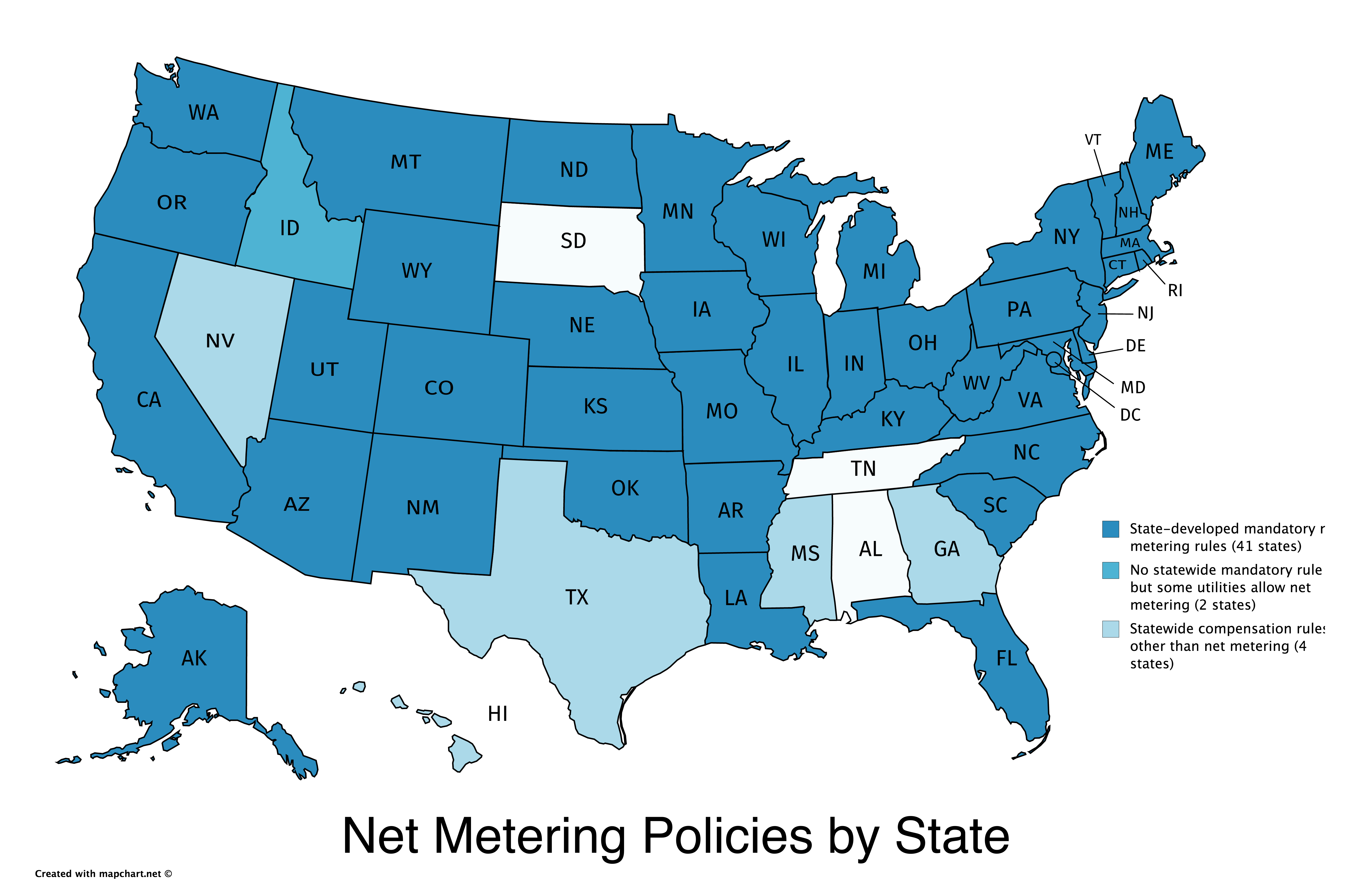 States with net metering policies