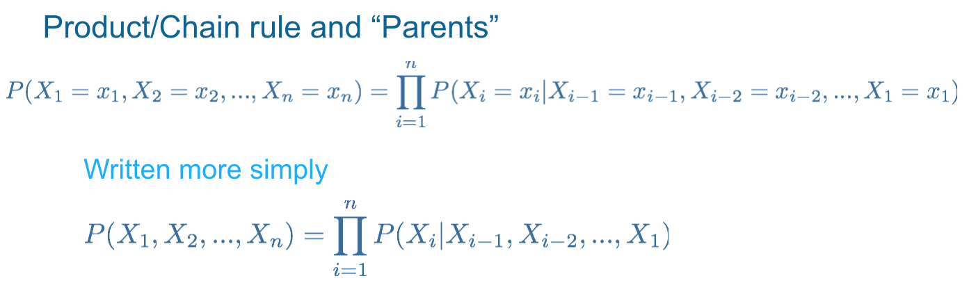 Product Rule.png