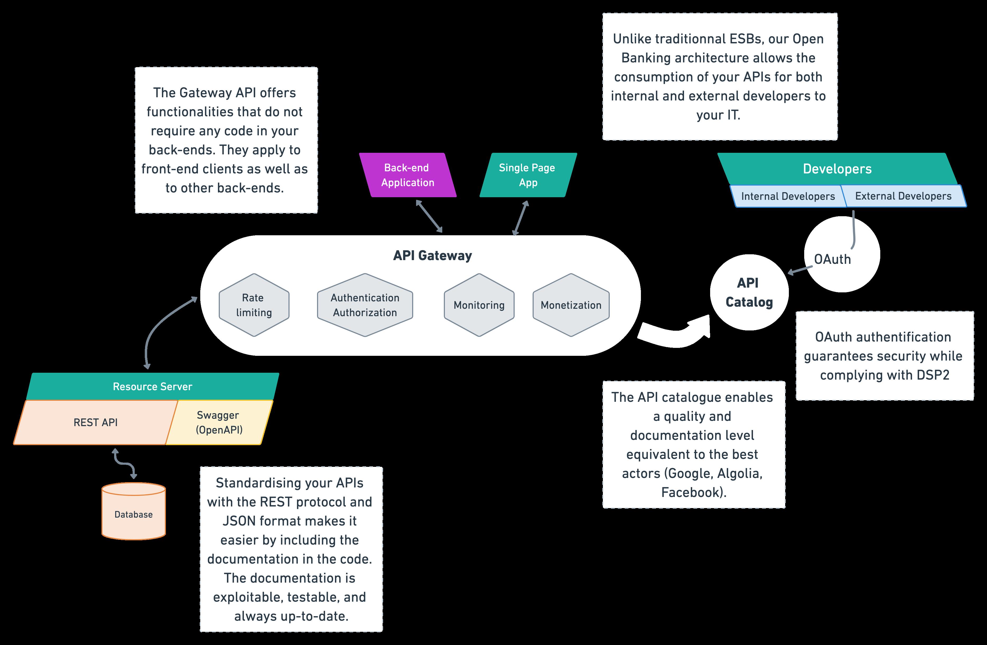 Archi API v0.3@2x-2