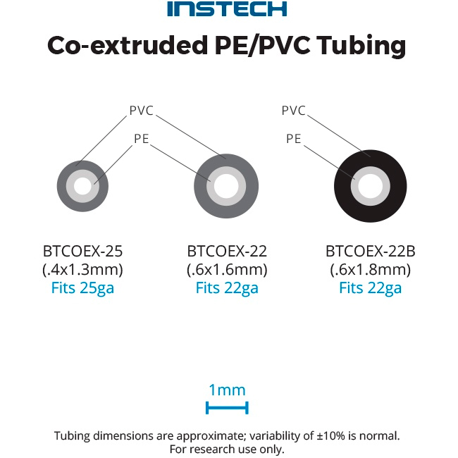 Co-extruded pe pvc tubing