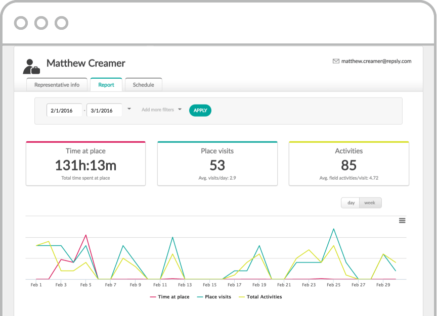 service management software time tracking app