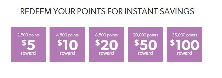 retain loyalty program members plum points