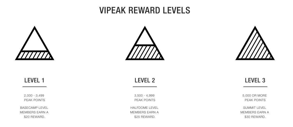 VIPeak Rewards VIP tiers