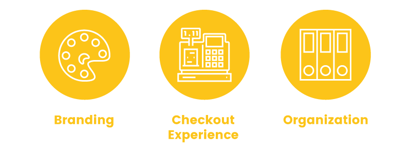 offline and online shoppers experience elements