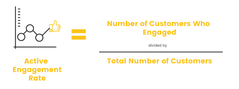 measure loyalty online active engagement rate calculation