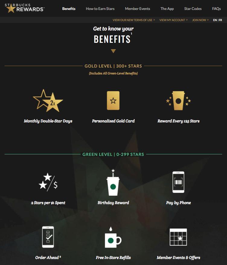 Starbucks Explainer Page Top 7 VIP