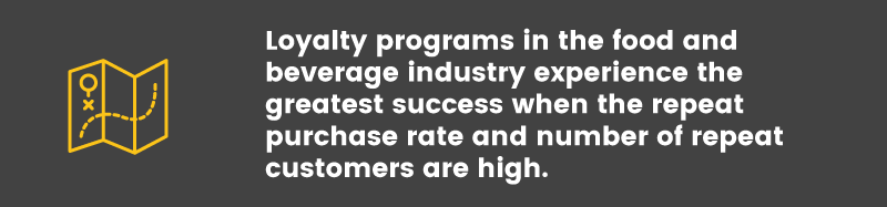 Loyalty Program in the Food and Beverage Industry strategy