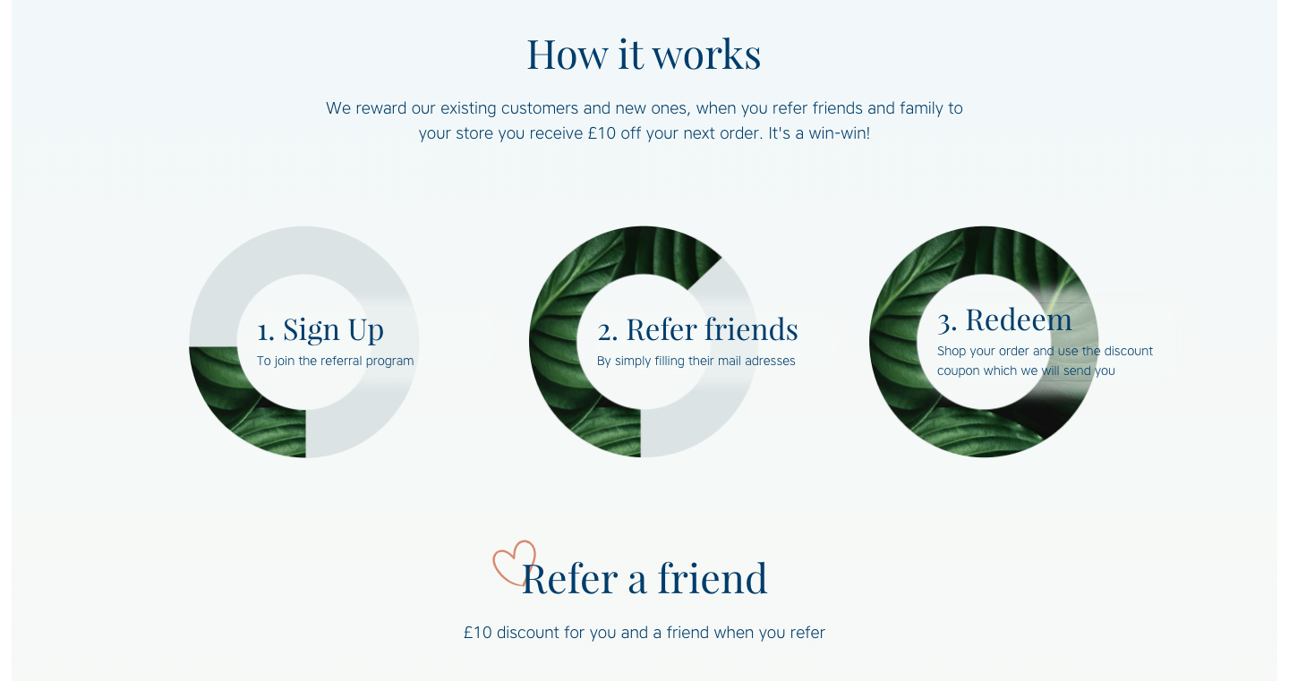 Drinkfinity's refer a friend explainer page instructions