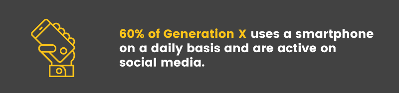 Designing Loyalty Programs for Generation X smartphones