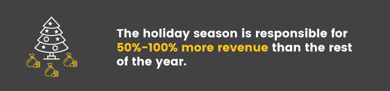 holiday marketing more revenue