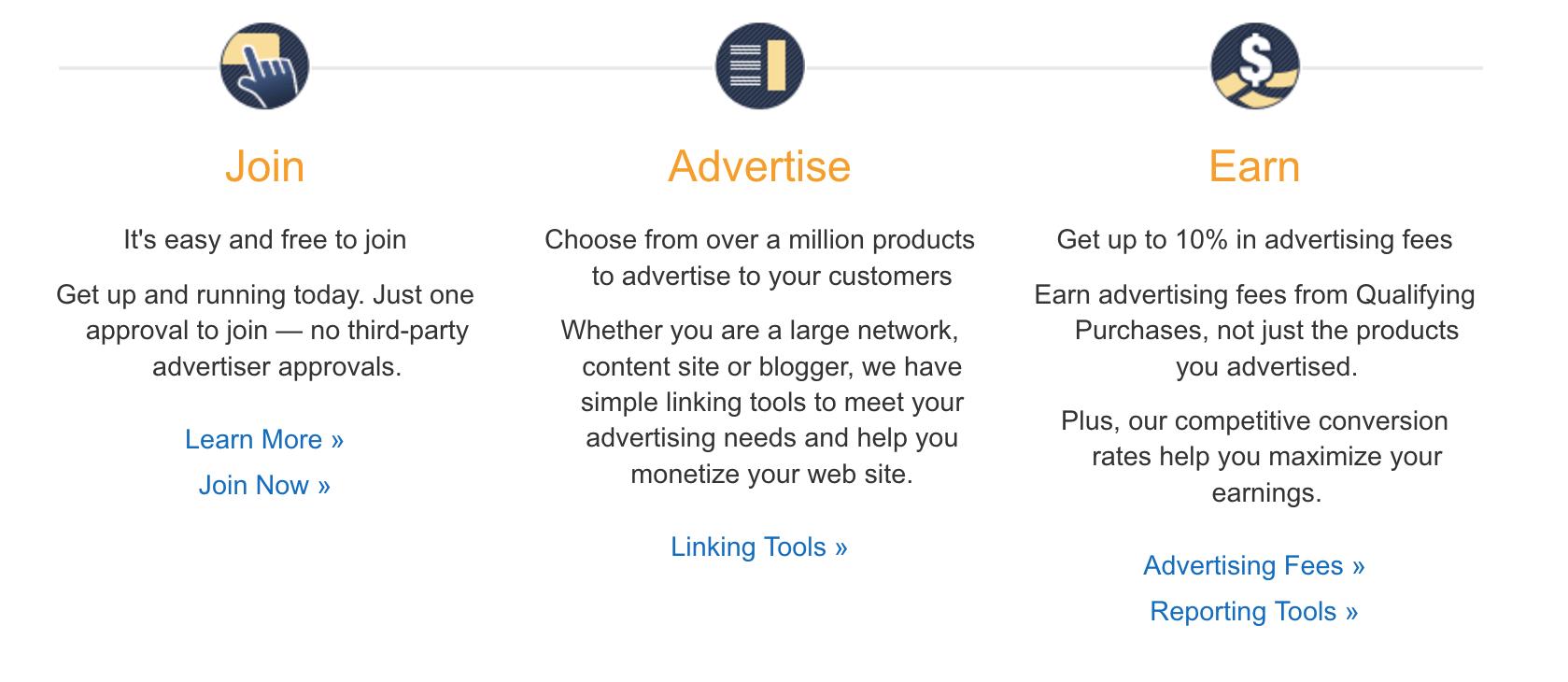 The Amazon Associates program helps Amazon crowdsource their marketing efforts