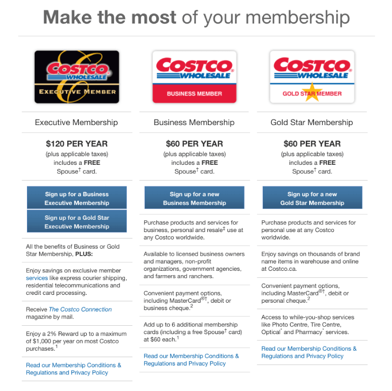 costco memberships explainer page