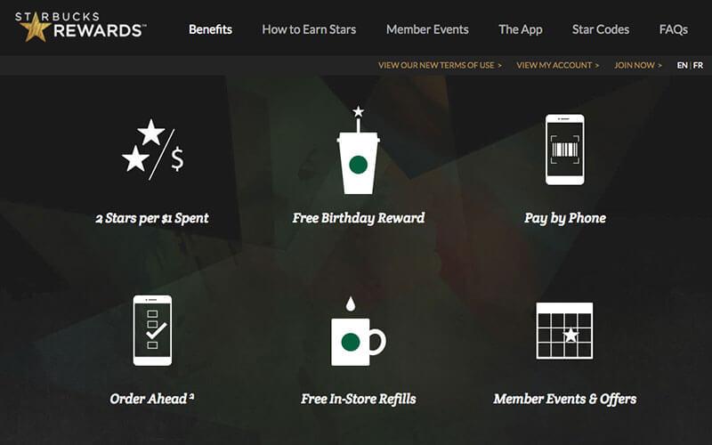 Starbucks Rewards Explainer Page