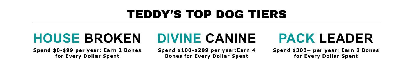 Teddy the Dog VIP tiers