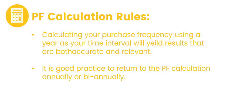 Purchase Frequency frequency rules